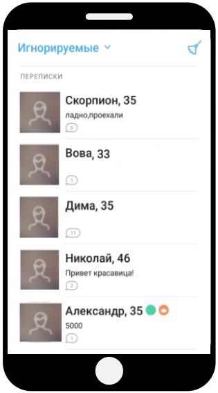 Список игнорируемых с мобильного